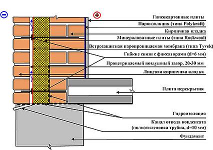 Юнис плюс состав плиточного клея